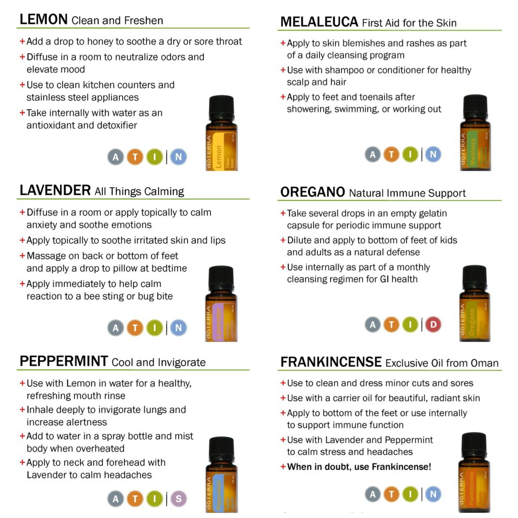 doTERRA Essential Oil uses-for-physician-kit