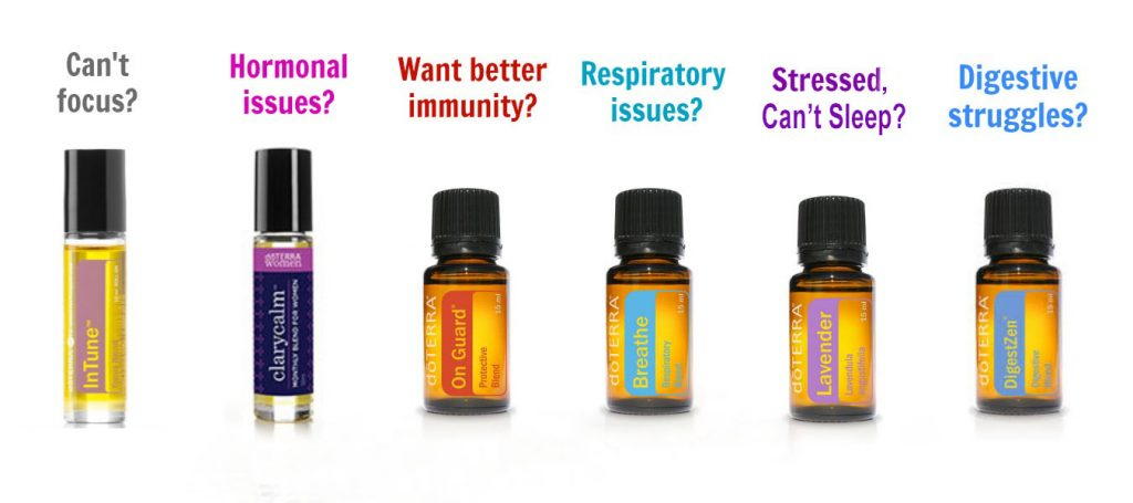 doTERRA Essential Oil for that